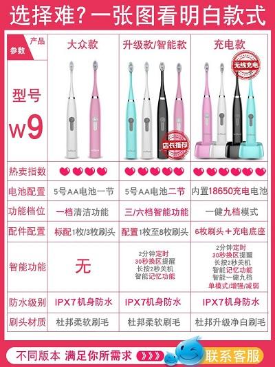 【7.29推品2】超声波电动牙刷 防水美白 全自动网红款 情侣牙刷